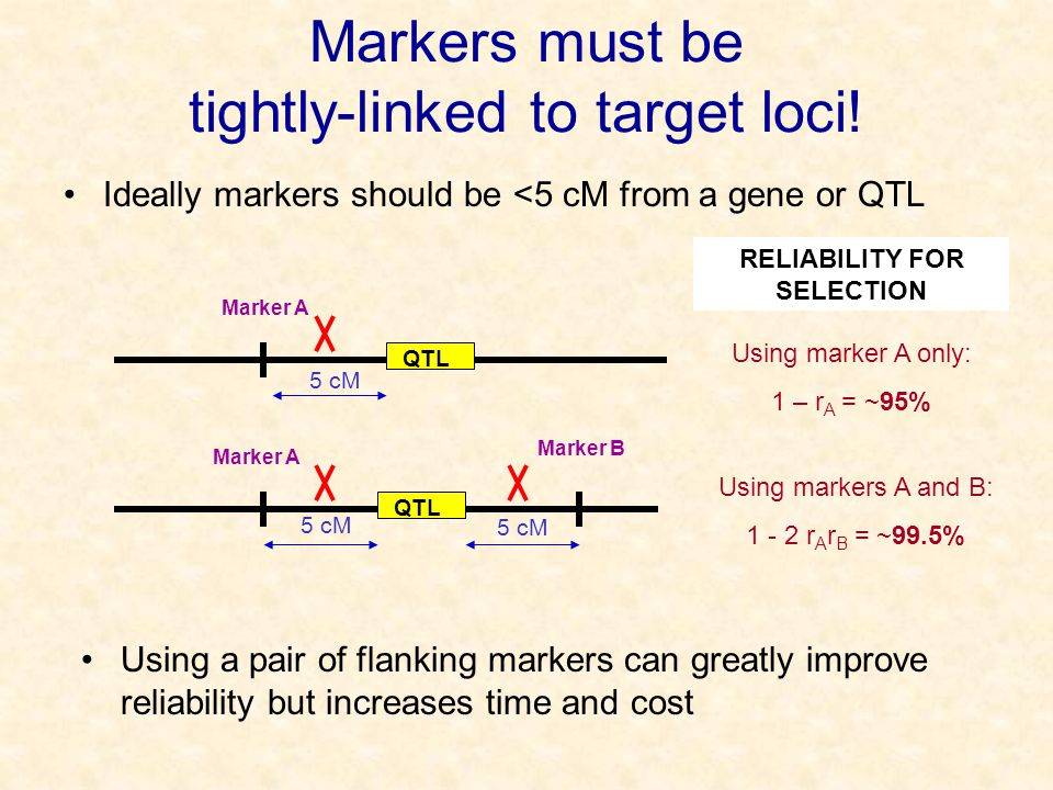 Markers must be tightly-linked to target loci!