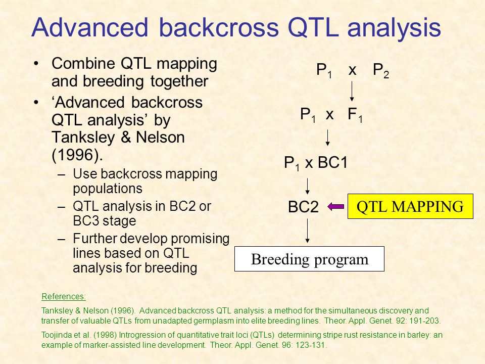 Advanced backcross QTL analysis