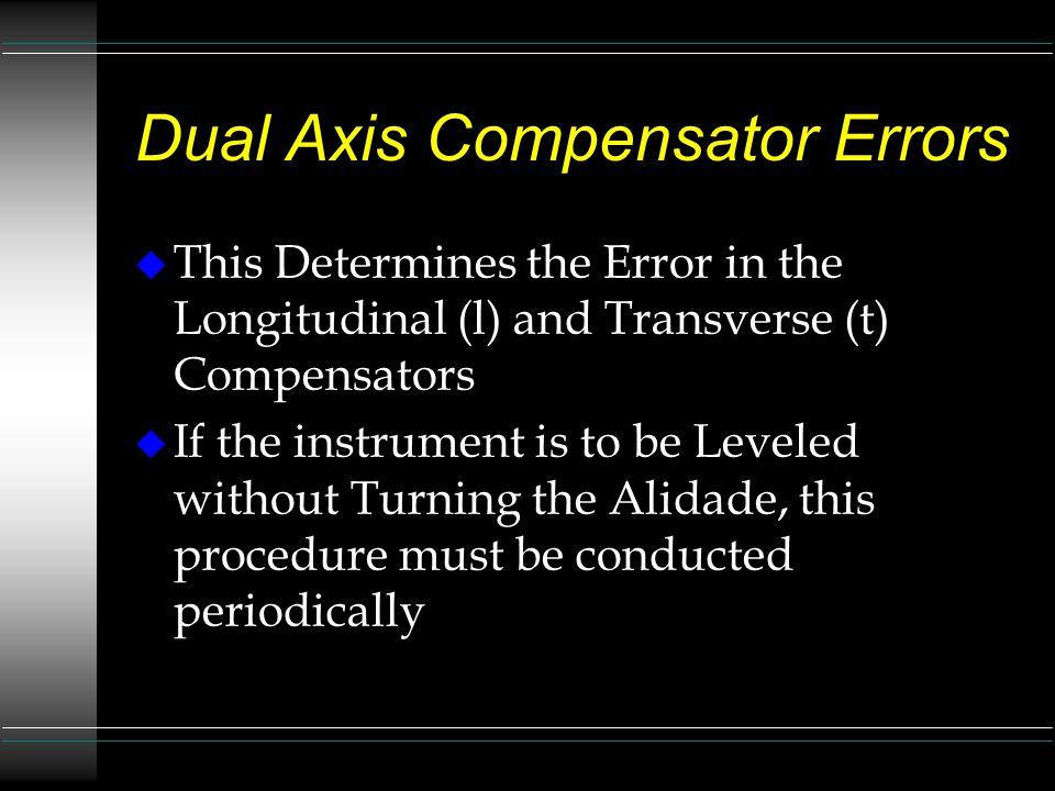 Dual Axis Compensator Errors