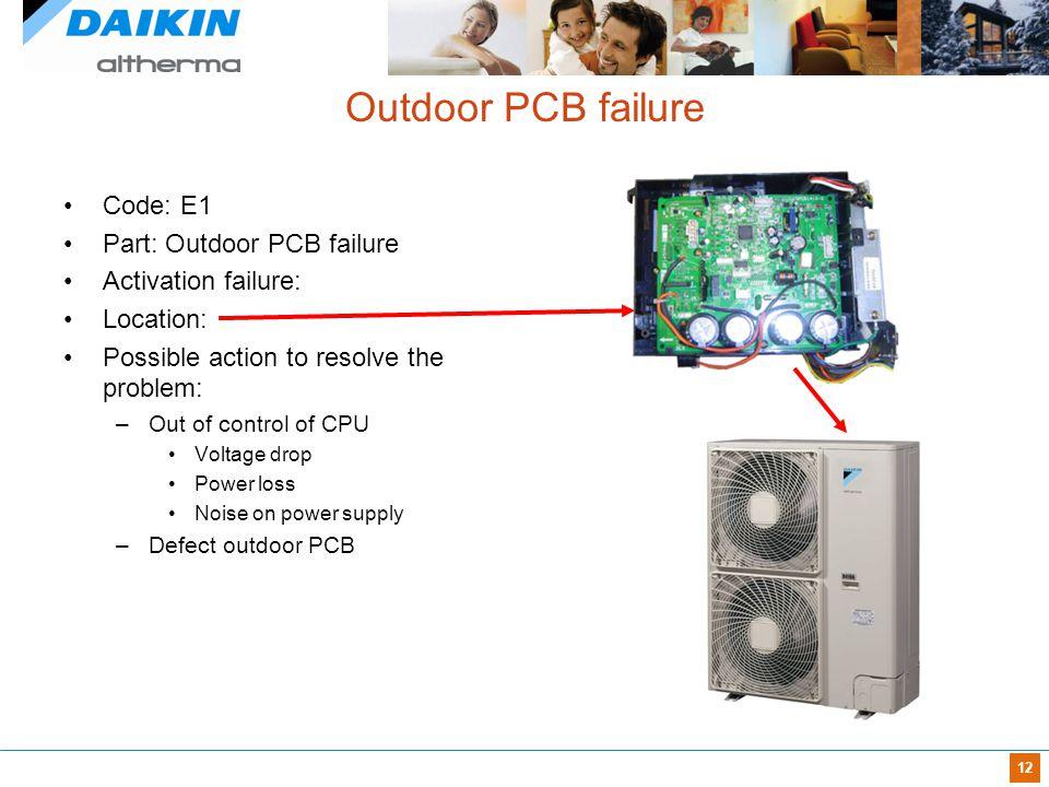 Outdoor PCB failure Code: E1 Part: Outdoor PCB failure
