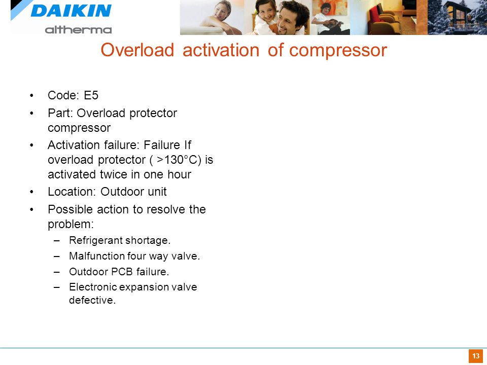 Overload activation of compressor