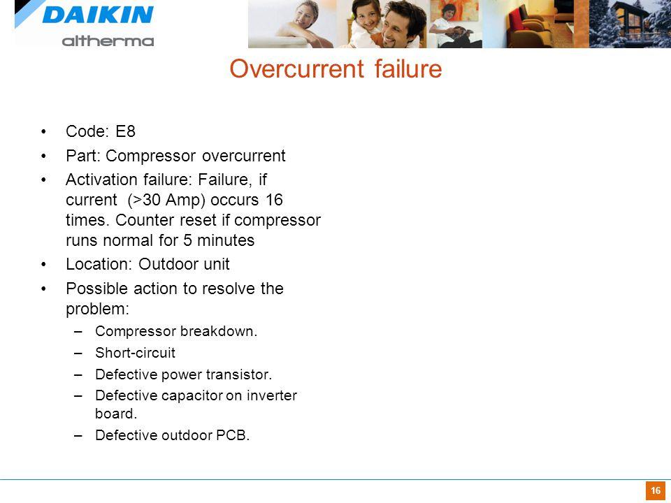 Overcurrent failure Code: E8 Part: Compressor overcurrent