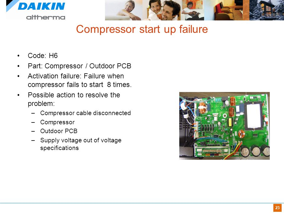 Compressor start up failure