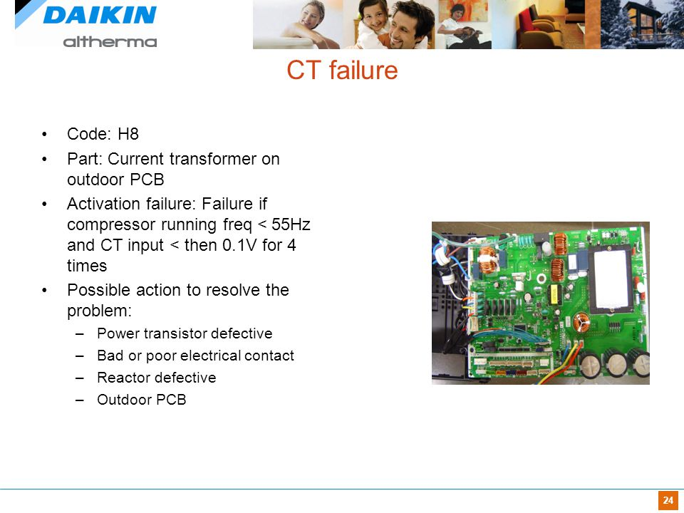 CT failure Code: H8 Part: Current transformer on outdoor PCB