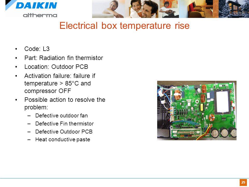 Electrical box temperature rise