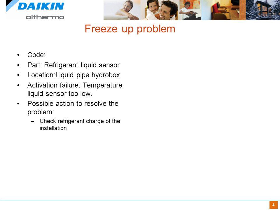 Freeze up problem Code: Part: Refrigerant liquid sensor