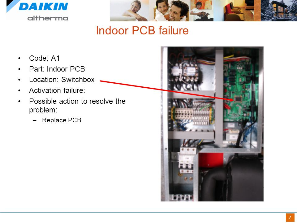 Indoor PCB failure Code: A1 Part: Indoor PCB Location: Switchbox