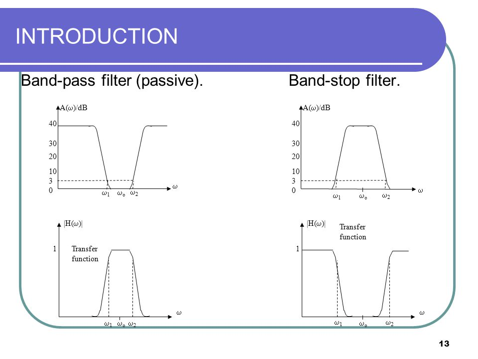 INTRODUCTION Band-pass filter (passive). Band-stop filter.  A()/dB