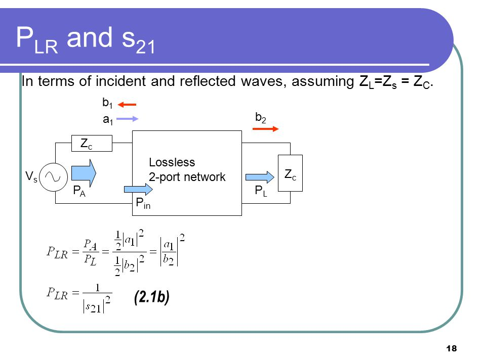 PLR and s21 In terms of incident and reflected waves, assuming ZL=Zs = ZC. Zc. Vs. Lossless. 2-port network.