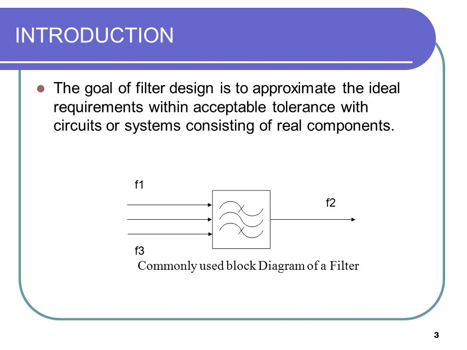 Commonly used block Diagram of a Filter