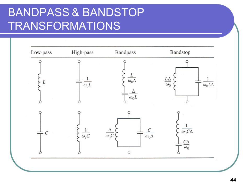 BANDPASS & BANDSTOP TRANSFORMATIONS