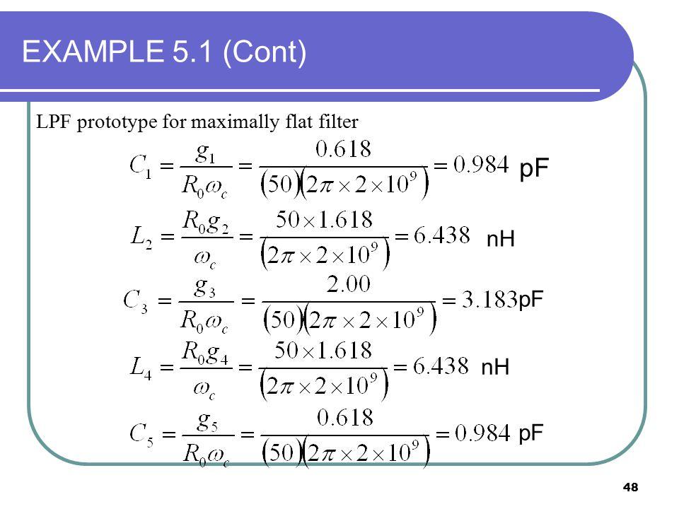 EXAMPLE 5.1 (Cont) pF nH pF nH pF