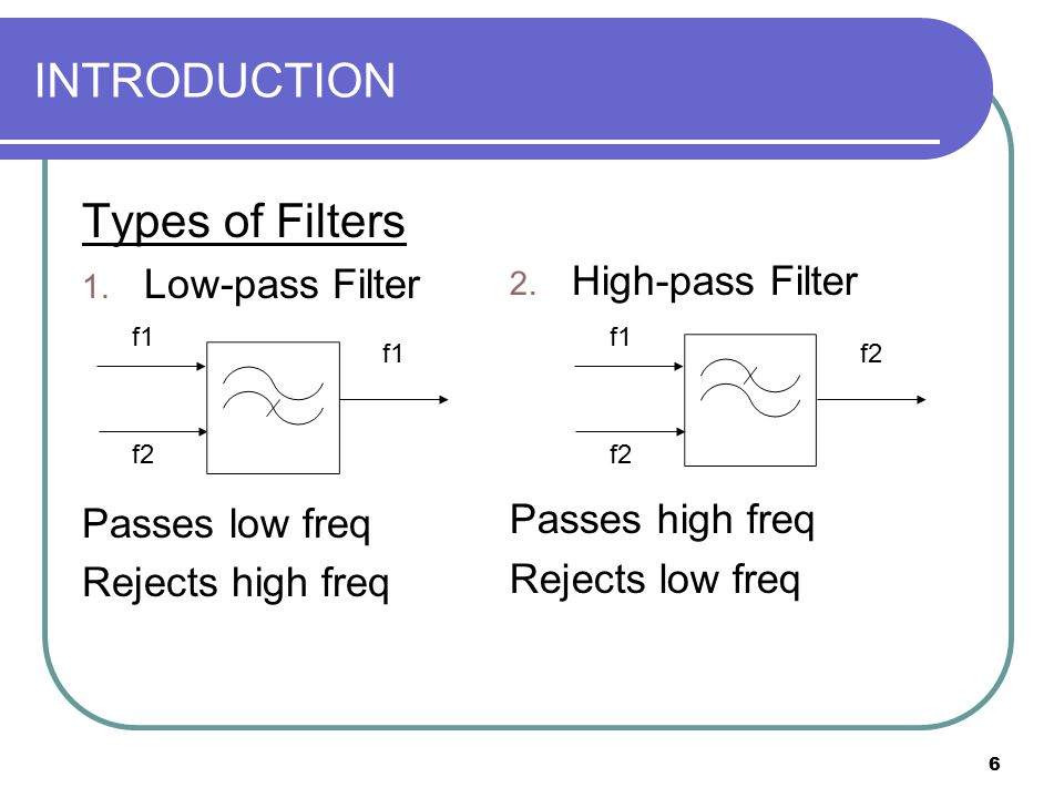 INTRODUCTION Types of Filters Low-pass Filter Passes low freq