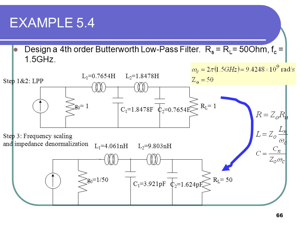 EXAMPLE 5.4 Design a 4th order Butterworth Low-Pass Filter. Rs = RL= 50Ohm, fc = 1.5GHz. L1=0.7654H.