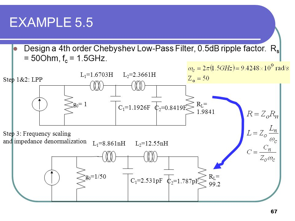 EXAMPLE 5.5 Design a 4th order Chebyshev Low-Pass Filter, 0.5dB ripple factor. Rs = 50Ohm, fc = 1.5GHz.