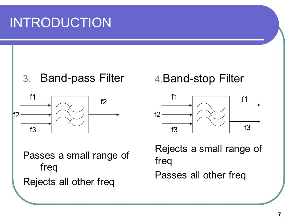 INTRODUCTION Band-pass Filter Band-stop Filter