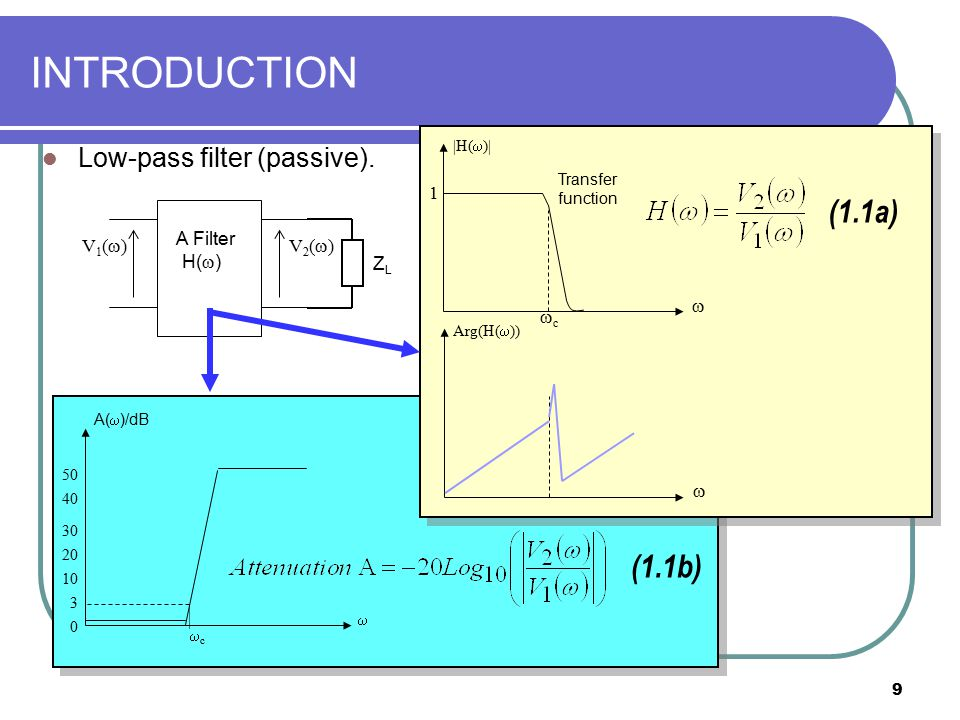 INTRODUCTION (1.1a) (1.1b) Low-pass filter (passive). c  1 A Filter