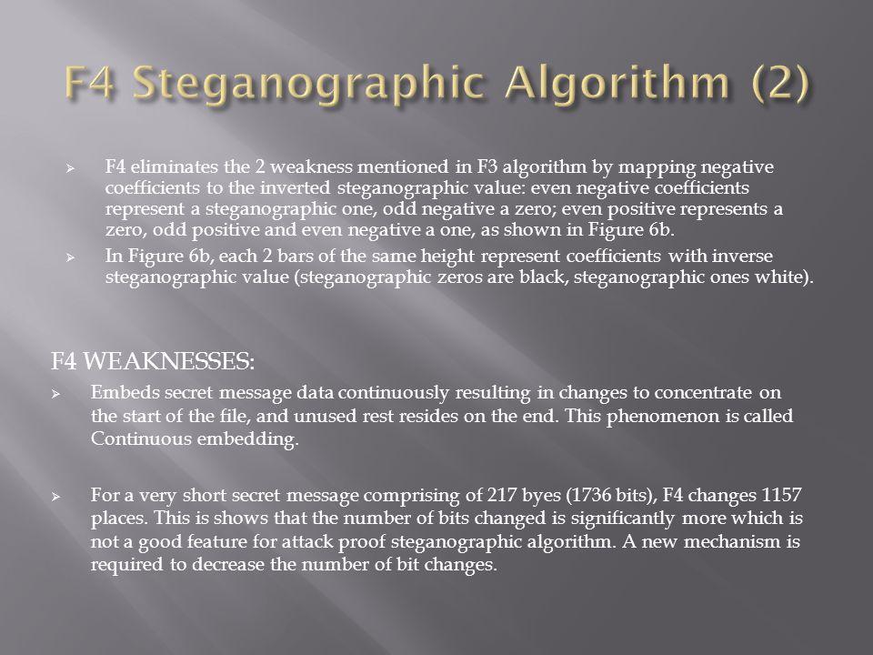F4 Steganographic Algorithm (2)