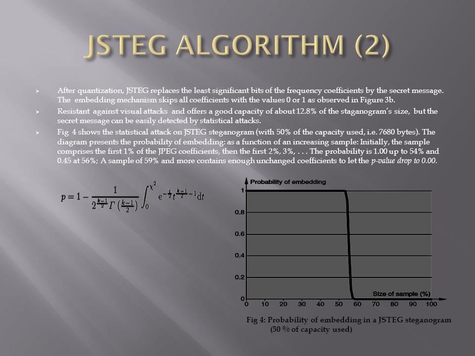 JSTEG ALGORITHM (2)