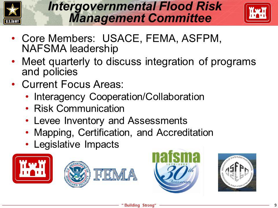Intergovernmental Flood Risk Management Committee