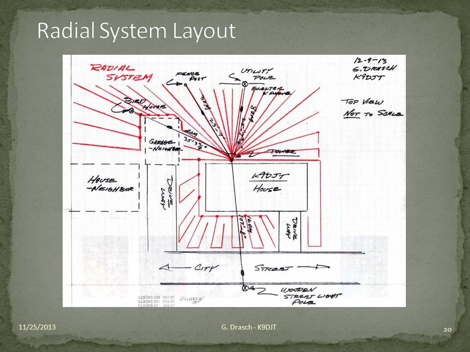 Radial System Layout 11/25/2013 G. Drasch - K9DJT