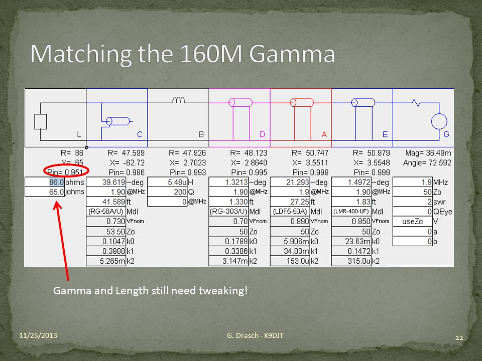 Matching the 160M Gamma Gamma and Length still need tweaking!