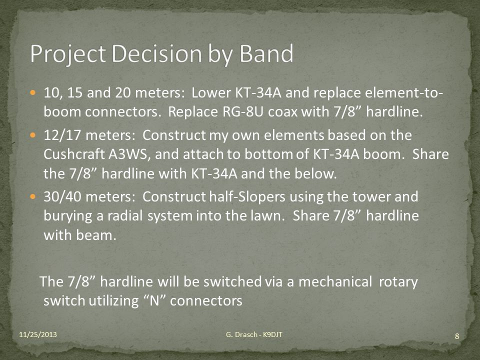 Project Decision by Band