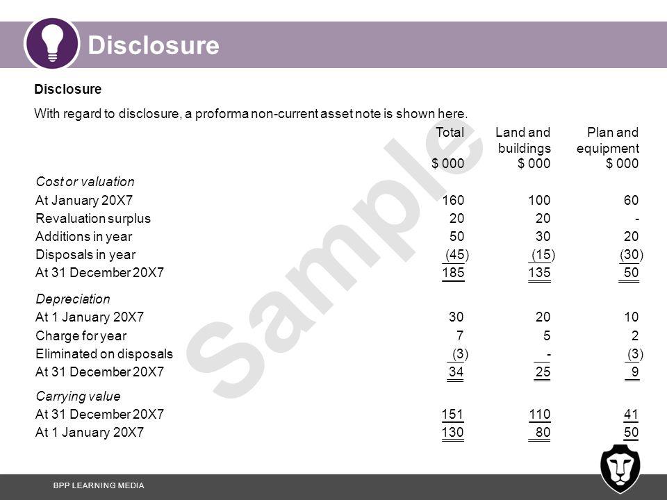 Disclosure Disclosure
