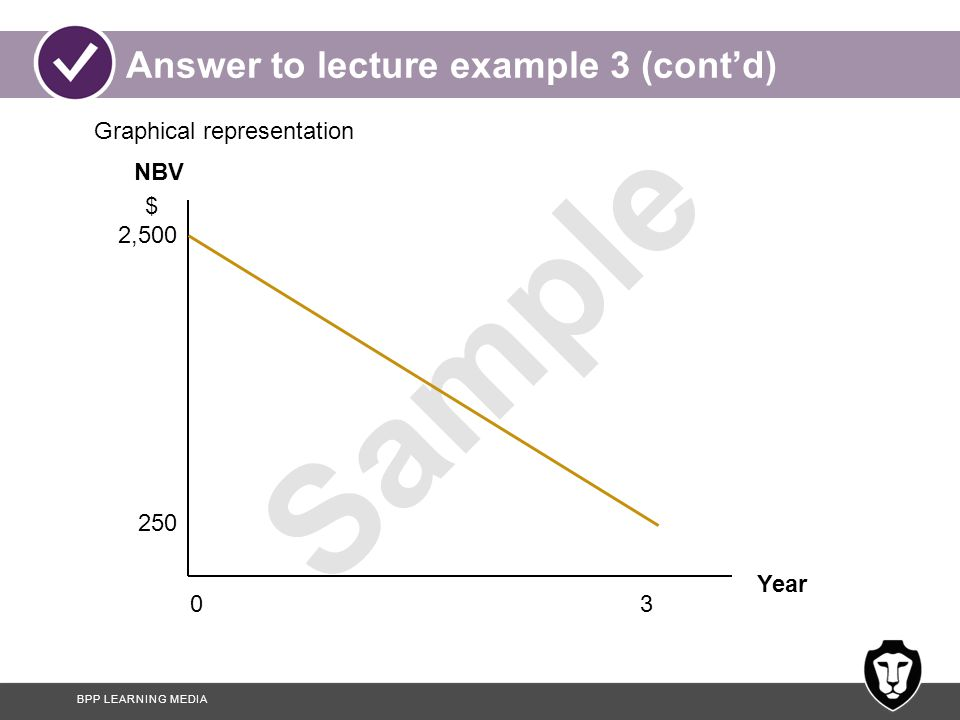 Answer to lecture example 3 (cont'd)