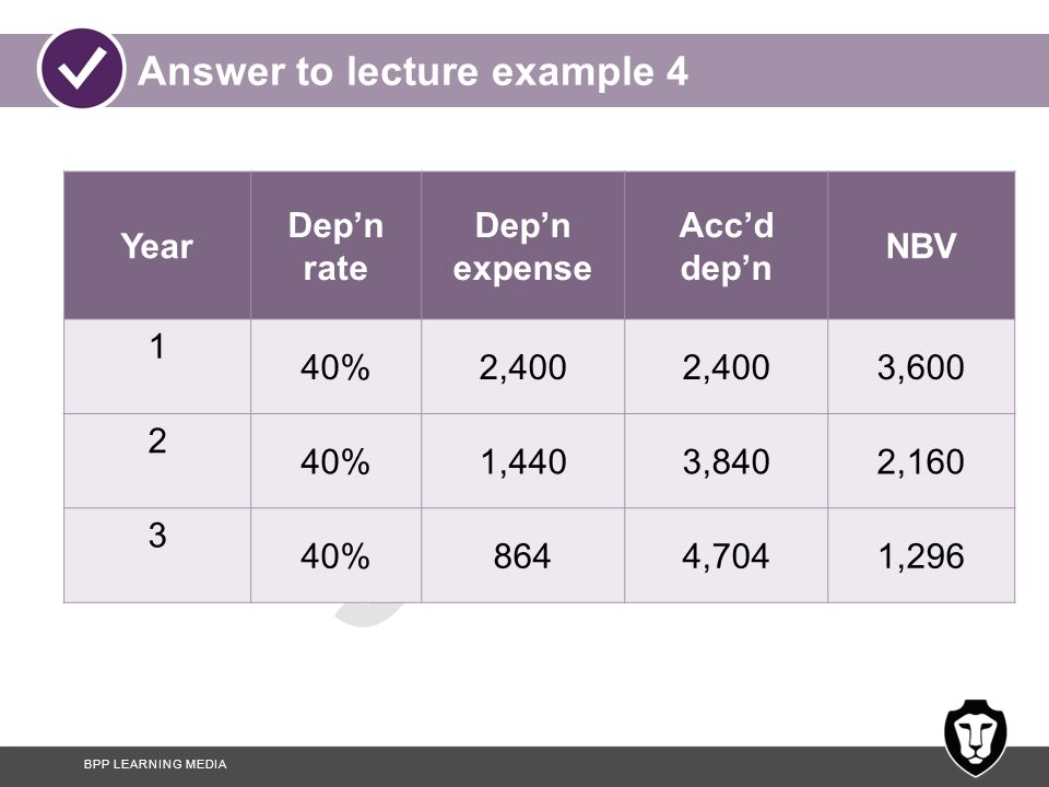 Answer to lecture example 4