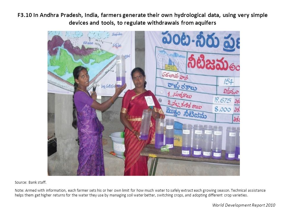 F3.10 In Andhra Pradesh, India, farmers generate their own hydrological data, using very simple devices and tools, to regulate withdrawals from aquifers