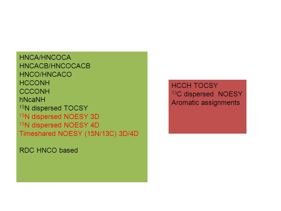 HNCA/HNCOCA HNCACB/HNCOCACB. HNCO/HNCACO. HCCONH. CCCONH. hNcaNH. 15N dispersed TOCSY. 15N dispersed NOESY 3D.