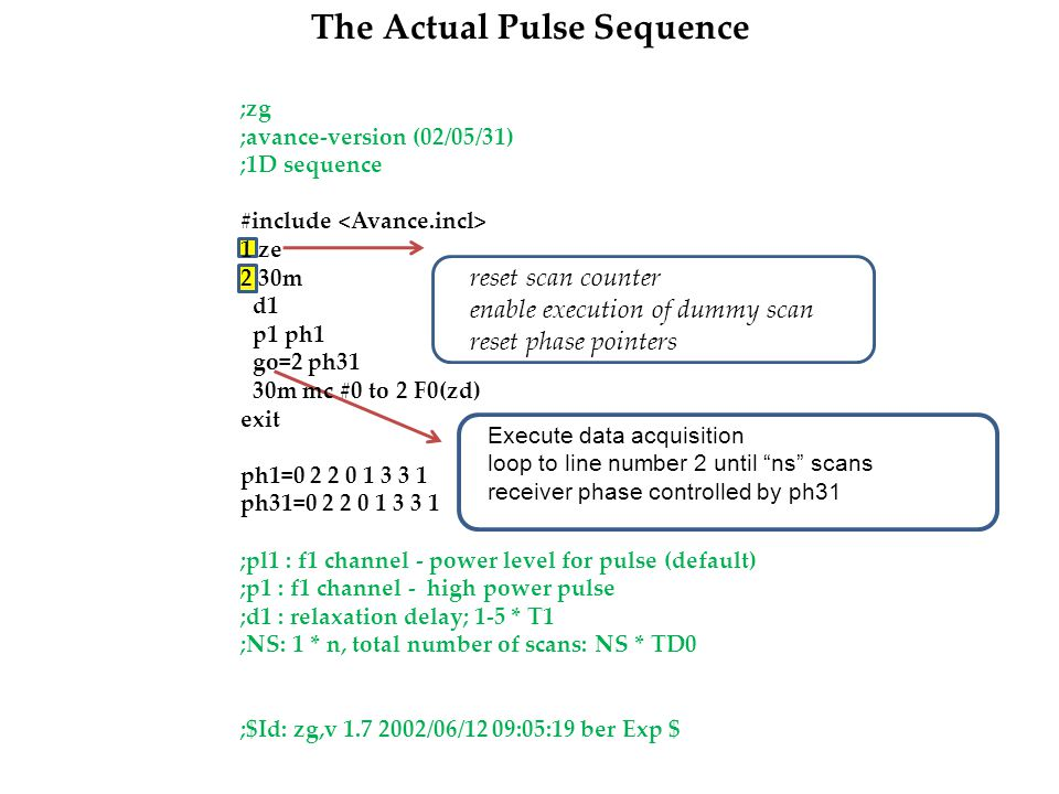 The Actual Pulse Sequence