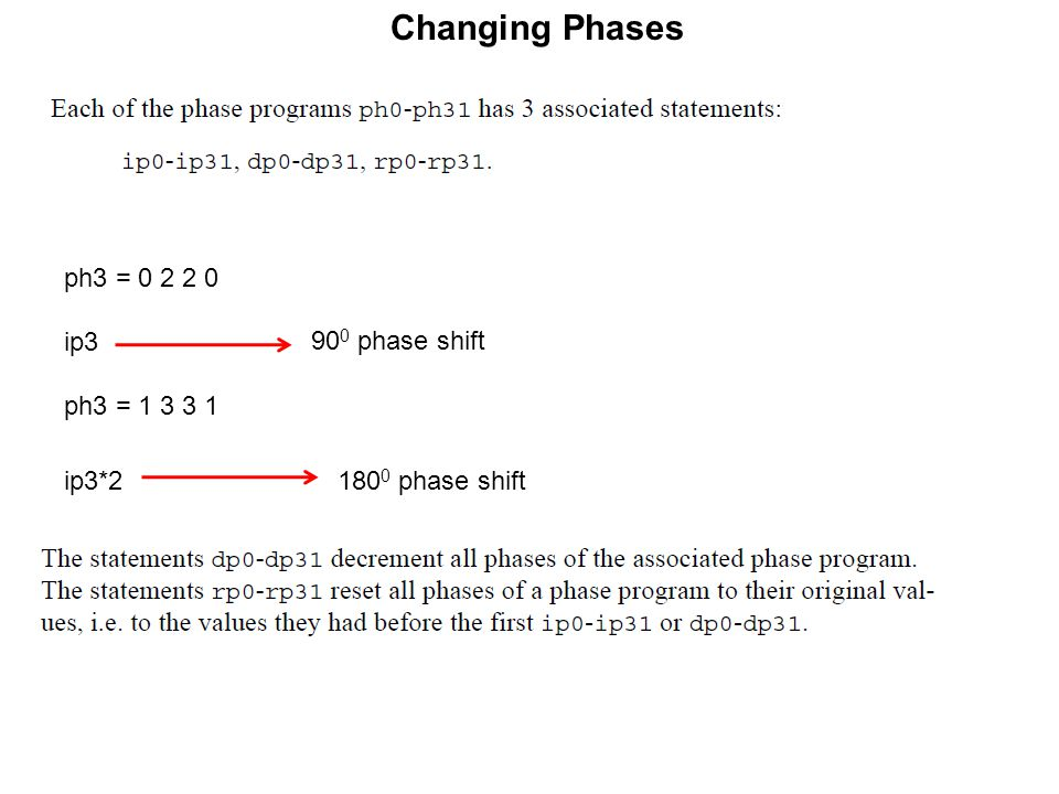 Changing Phases ph3 = 0 2 2 0 ip3 ph3 = 1 3 3 1 900 phase shift ip3*2