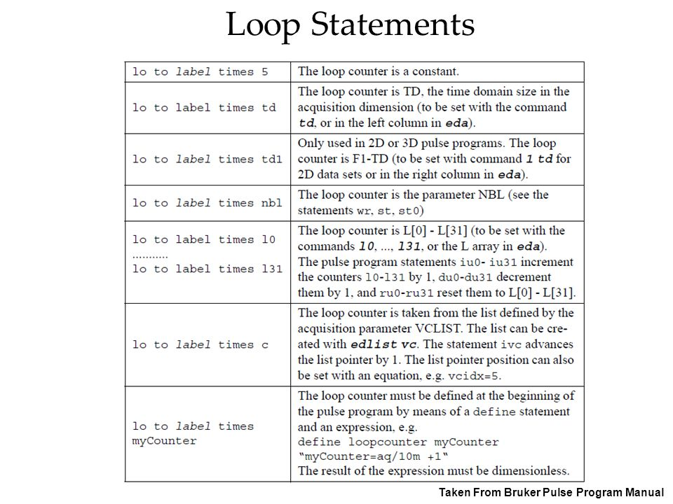 Loop Statements Taken From Bruker Pulse Program Manual