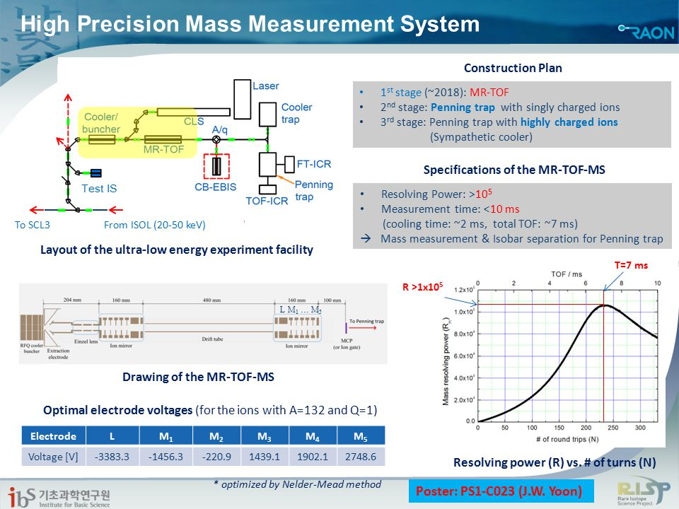 High Precision Mass Measurement System