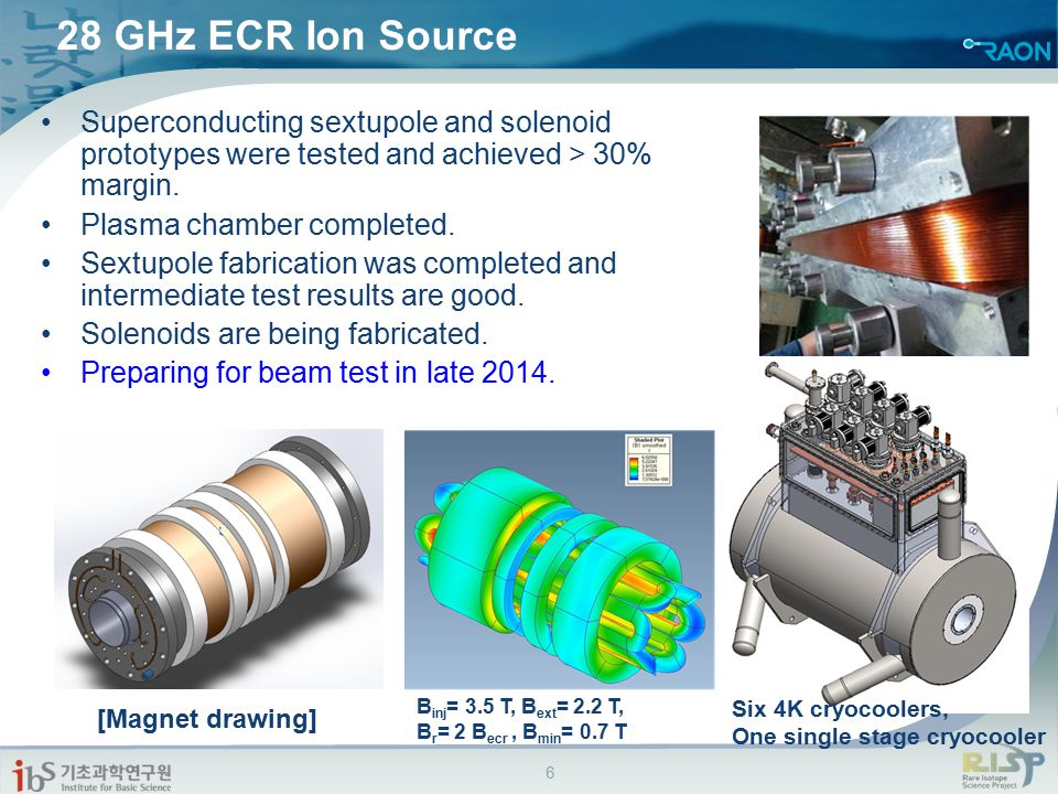 28 GHz ECR Ion Source Superconducting sextupole and solenoid prototypes were tested and achieved > 30% margin.
