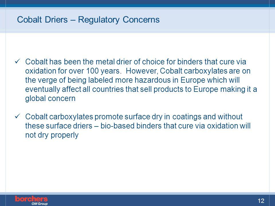 Cobalt Driers – Regulatory Concerns