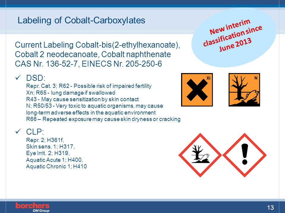 Labeling of Cobalt-Carboxylates