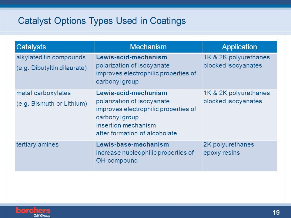 Catalyst Options Types Used in Coatings