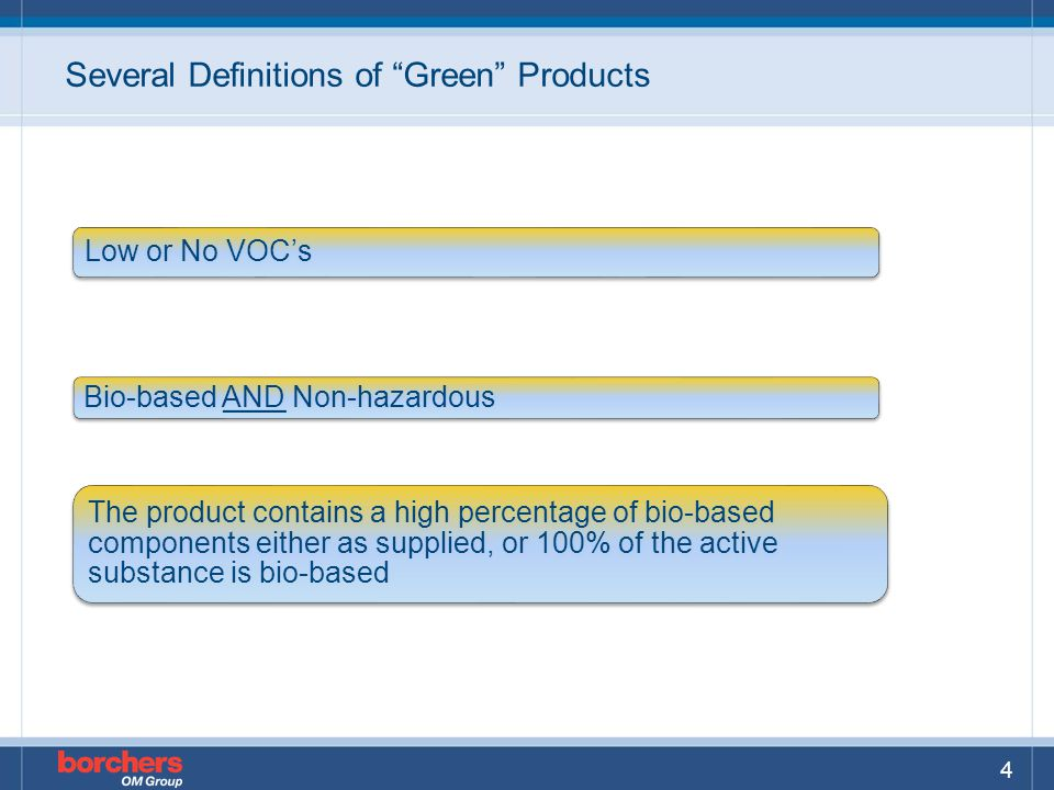 Several Definitions of Green Products