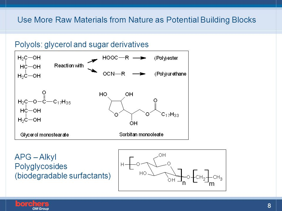 Use More Raw Materials from Nature as Potential Building Blocks