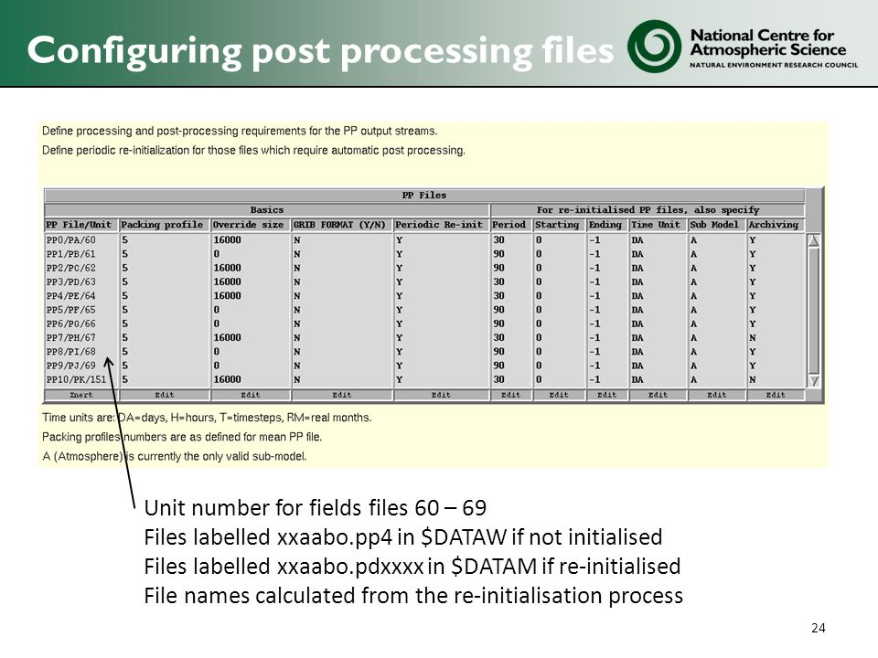 Configuring post processing files