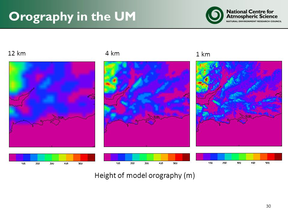 Height of model orography (m)