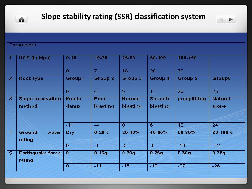 Slope stability rating (SSR) classification system