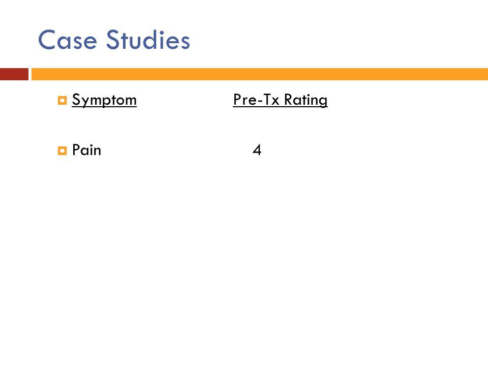 Case Studies Symptom Pre-Tx Rating Pain 4