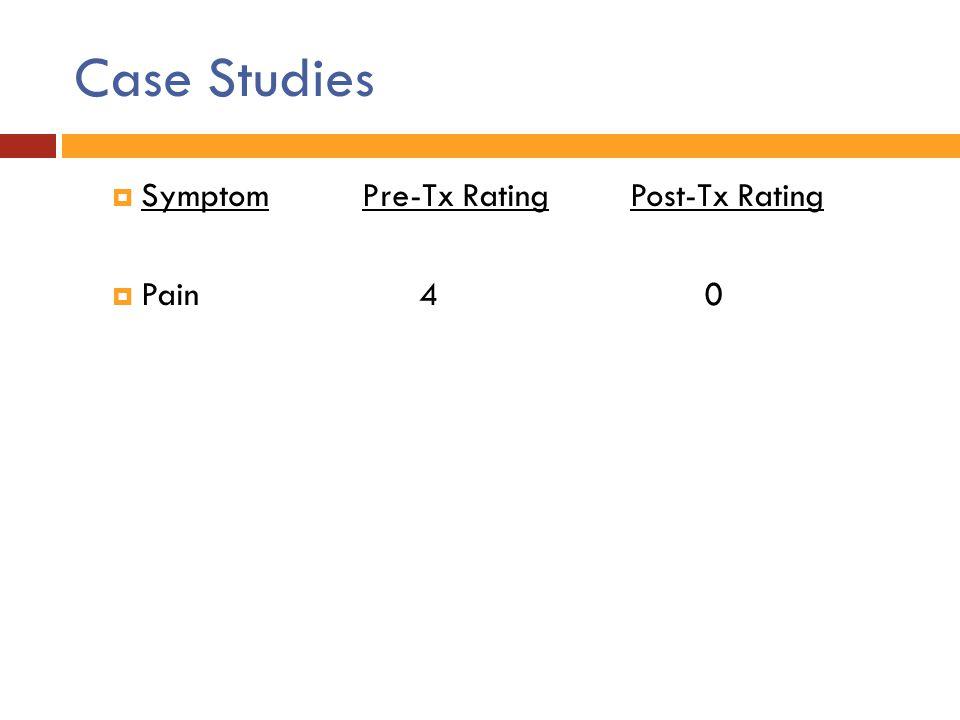 Case Studies Symptom Pre-Tx Rating Post-Tx Rating.