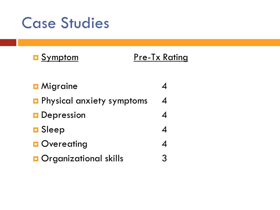 Case Studies Symptom Pre-Tx Rating Migraine 4
