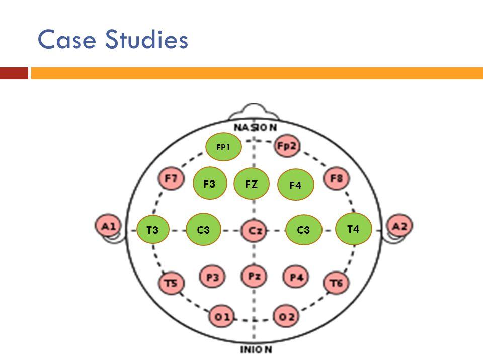 Case Studies FP1 F3 FZ F4 T3 C3 C3 T4