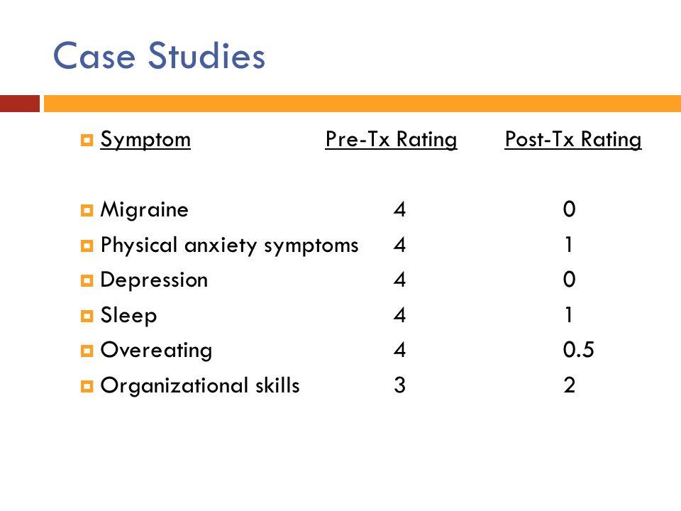 Case Studies Symptom Pre-Tx Rating Post-Tx Rating Migraine 4 0